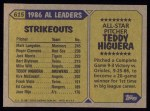 1987 Topps #615   -  Teddy Higuera All-Star Back Thumbnail