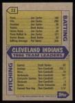 1987 Topps #11   Indians Team Back Thumbnail