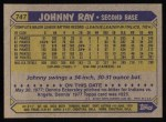 1987 Topps #747  Johnny Ray  Back Thumbnail