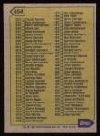 1987 Topps #654   Checklist 529 - 660 Back Thumbnail