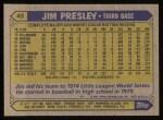 1987 Topps #45  Jim Presley  Back Thumbnail