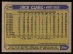 1987 Topps #520  Jack Clark  Back Thumbnail