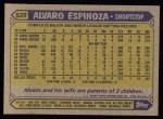 1987 Topps #529  Alvaro Espinoza  Back Thumbnail