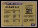 1987 Topps #598   -  Ozzie Smith All-Star Back Thumbnail