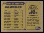 1987 Topps #609   -  Cal Ripken All-Star Back Thumbnail