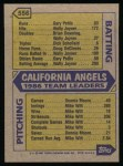 1987 Topps #556   Angels Team Back Thumbnail