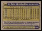 1987 Topps #745  Glenn Hubbard  Back Thumbnail