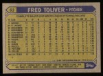 1987 Topps #63  Fred Toliver  Back Thumbnail