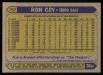 1987 Topps #767  Ron Cey  Back Thumbnail
