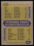 1987 Topps #131   Pirates Team Back Thumbnail
