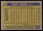 1987 Topps #565  Dusty Baker  Back Thumbnail