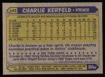 1987 Topps #145  Charlie Kerfeld  Back Thumbnail
