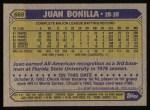 1987 Topps #668  Juan Bonilla  Back Thumbnail