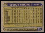 1987 Topps #725  George Hendrick  Back Thumbnail