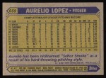 1987 Topps #659  Aurelio Lopez  Back Thumbnail