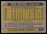 1987 Topps #172  Ron Oester  Back Thumbnail