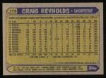 1987 Topps #779  Craig Reynolds  Back Thumbnail