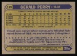 1987 Topps #639  Gerald Perry  Back Thumbnail
