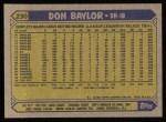 1987 Topps #230  Don Baylor  Back Thumbnail