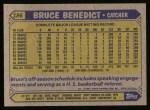 1987 Topps #186  Bruce Benedict  Back Thumbnail
