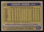1987 Topps #384  Johnny Grubb  Back Thumbnail