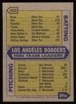 1987 Topps #431   Dodgers Team Back Thumbnail