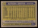 1987 Topps #111  Alfredo Griffin  Back Thumbnail