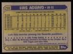 1987 Topps #755  Luis Aguayo  Back Thumbnail