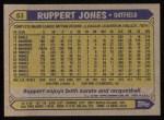 1987 Topps #53  Ruppert Jones  Back Thumbnail