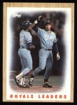 1987 Topps #256   -  George Brett Royals Leaders  /  George Brett Front Thumbnail