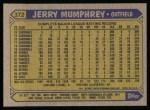 1987 Topps #372  Jerry Mumphrey  Back Thumbnail