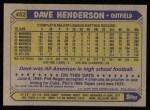 1987 Topps #452  Dave Henderson  Back Thumbnail
