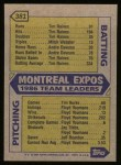 1987 Topps #381   Expos Team Back Thumbnail