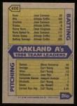 1987 Topps #456   Athletics Team Back Thumbnail