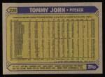 1987 Topps #236  Tommy John  Back Thumbnail