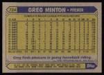 1987 Topps #724  Greg Minton  Back Thumbnail