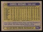 1987 Topps #180  Chris Brown  Back Thumbnail