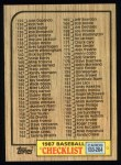 1987 Topps #264   Checklist 133 Front Thumbnail