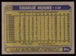 1987 Topps #676  Charlie Moore  Back Thumbnail