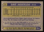 1987 Topps #73  Dave Anderson  Back Thumbnail