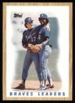 1987 Topps #31   Braves Team Front Thumbnail