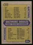 1987 Topps #506   Orioles Team Back Thumbnail