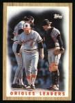 1987 Topps #506   Orioles Team Front Thumbnail