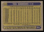 1987 Topps #516  Ted Simmons  Back Thumbnail