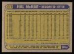 1987 Topps #573  Hal McRae  Back Thumbnail