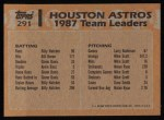 1988 Topps #291  Billy Hatcher  Back Thumbnail