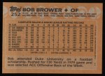1988 Topps #252  Bob Brower  Back Thumbnail