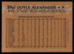 1988 Topps #492  Doyle Alexander  Back Thumbnail