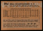 1988 Topps #12  Bill Schroeder  Back Thumbnail
