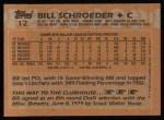 1988 Topps #12  Bill Schroeder  Back Thumbnail